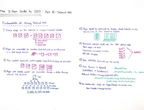 The One-Hour Guide to SEO: Technical SEO – Whiteboard Friday