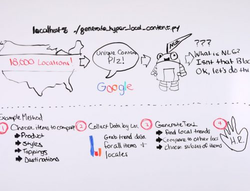 Generating Local Content at Scale – Whiteboard Friday